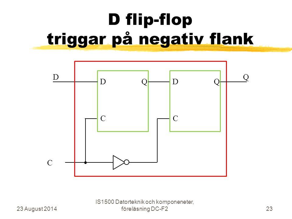 D flip-flop triggar på negativ flank 23 August 2014 IS1500 Datorteknik och komponeneter, föreläsning DC-F223 C Q D C Q D C DQ