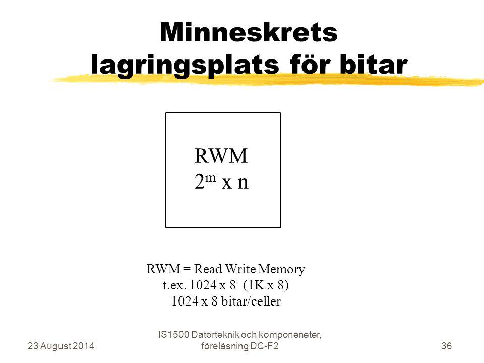Minneskrets lagringsplats för bitar 23 August 2014 IS1500 Datorteknik och komponeneter, föreläsning DC-F236 RWM 2 m x n RWM = Read Write Memory t.ex.