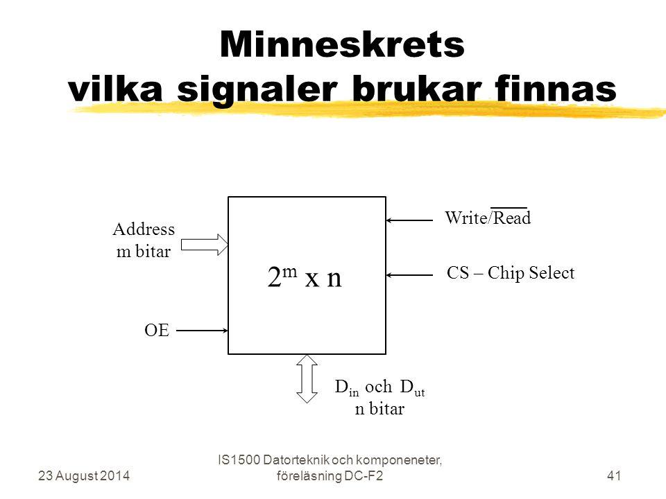 Minneskrets vilka signaler brukar finnas 23 August 2014 IS1500 Datorteknik och komponeneter, föreläsning DC-F241 D in och D ut n bitar Address m bitar