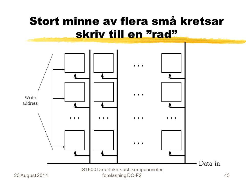"""Stort minne av flera små kretsar skriv till en """"rad"""" 23 August 2014 IS1500 Datorteknik och komponeneter, föreläsning DC-F243... Data-in Write address"""