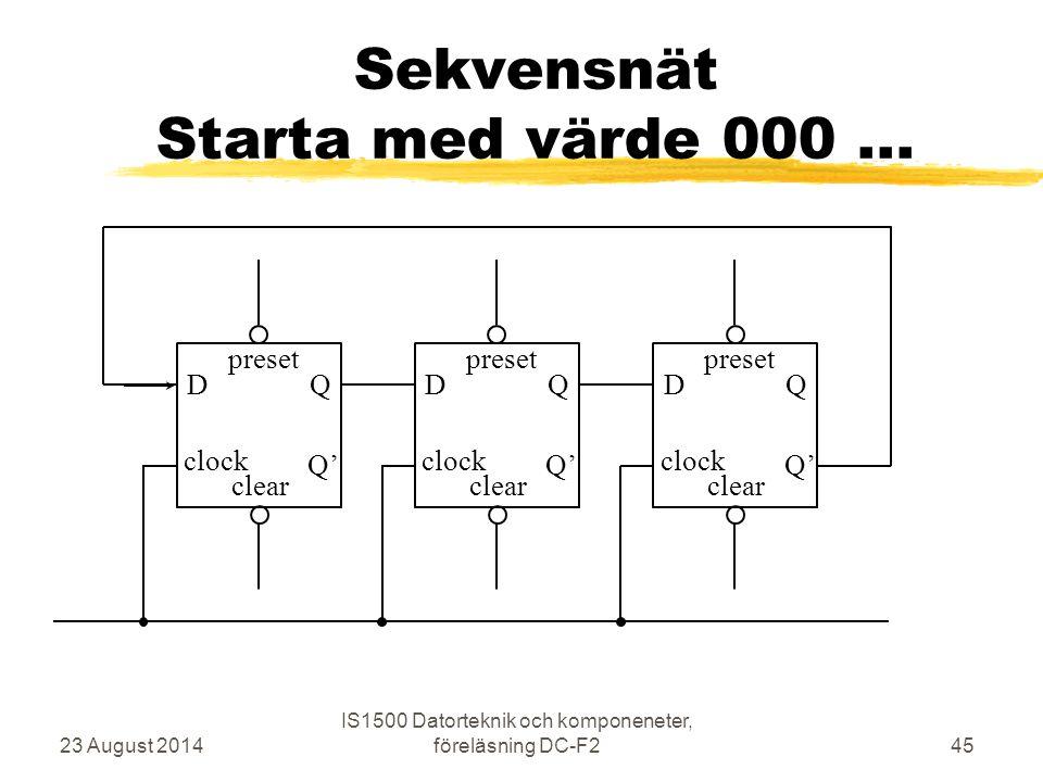 Sekvensnät Starta med värde 000... 23 August 2014 IS1500 Datorteknik och komponeneter, föreläsning DC-F245 clock D preset Q Q' clear clock D preset Q