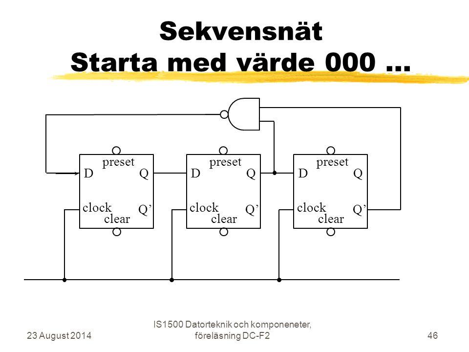 Sekvensnät Starta med värde 000... 23 August 2014 IS1500 Datorteknik och komponeneter, föreläsning DC-F246 clock D preset Q Q' clear clock D preset Q