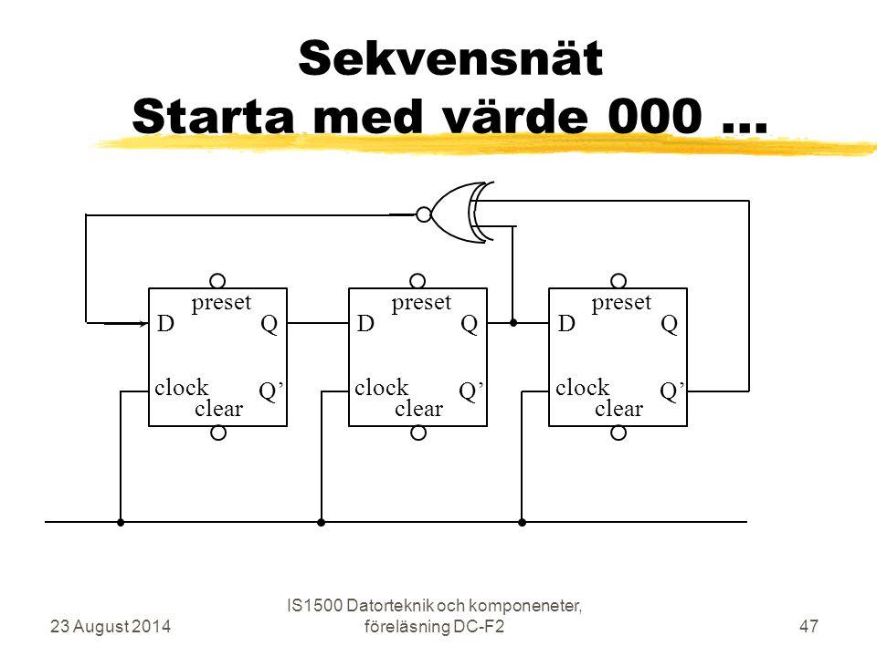 Sekvensnät Starta med värde 000... 23 August 2014 IS1500 Datorteknik och komponeneter, föreläsning DC-F247 clock D preset Q Q' clear clock D preset Q