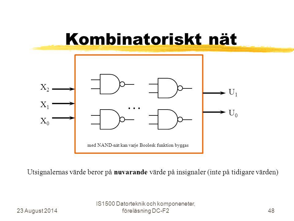 Kombinatoriskt nät 23 August 2014 IS1500 Datorteknik och komponeneter, föreläsning DC-F248 X0X0 X1X1 X2X2 U1U1 U0U0... med NAND-nät kan varje Boolesk