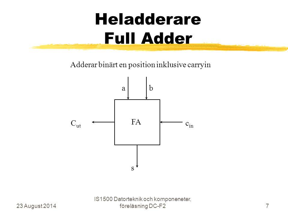 Heladderare Full Adder 23 August 2014 IS1500 Datorteknik och komponeneter, föreläsning DC-F27 ab c in s C ut FA Adderar binärt en position inklusive c