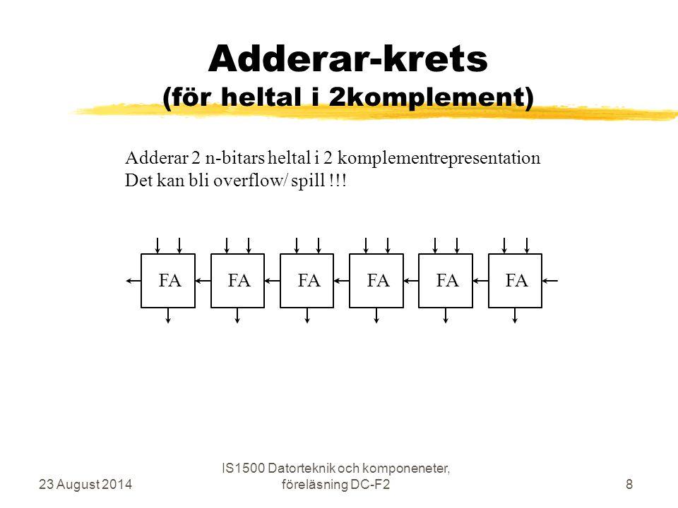 Adderar-krets (för heltal i 2komplement) 23 August 2014 IS1500 Datorteknik och komponeneter, föreläsning DC-F28 FA Adderar 2 n-bitars heltal i 2 kompl