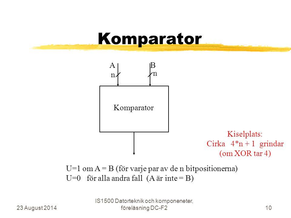 Komparator 23 August 2014 IS1500 Datorteknik och komponeneter, föreläsning DC-F210 U=1 om A = B (för varje par av de n bitpositionerna) U=0 för alla a