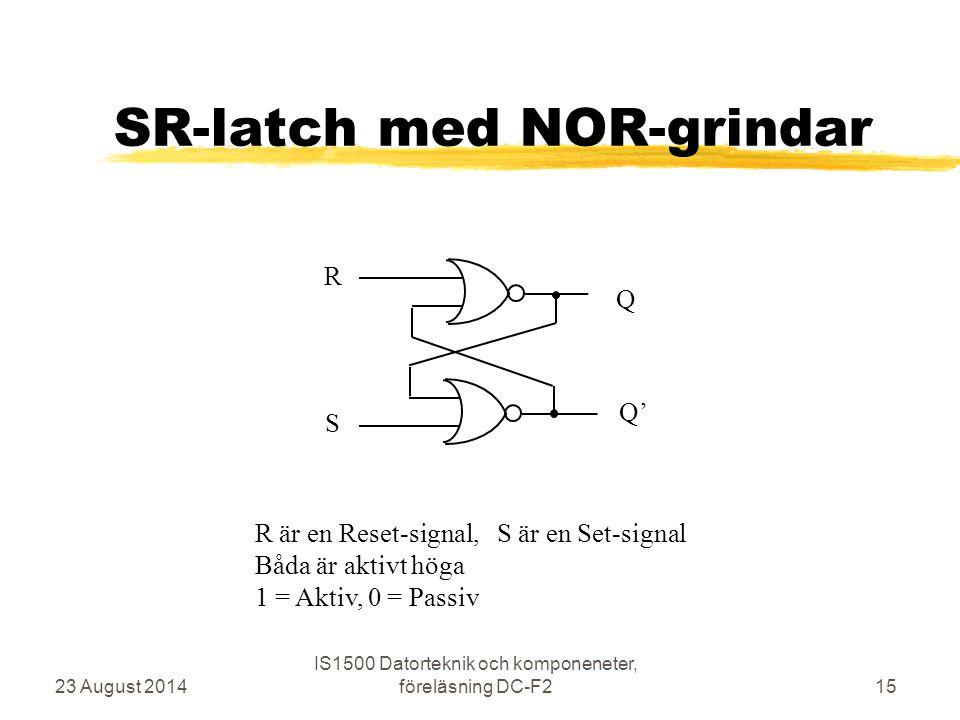 SR-latch med NOR-grindar 23 August 2014 IS1500 Datorteknik och komponeneter, föreläsning DC-F215 R S Q Q' R är en Reset-signal, S är en Set-signal Båd
