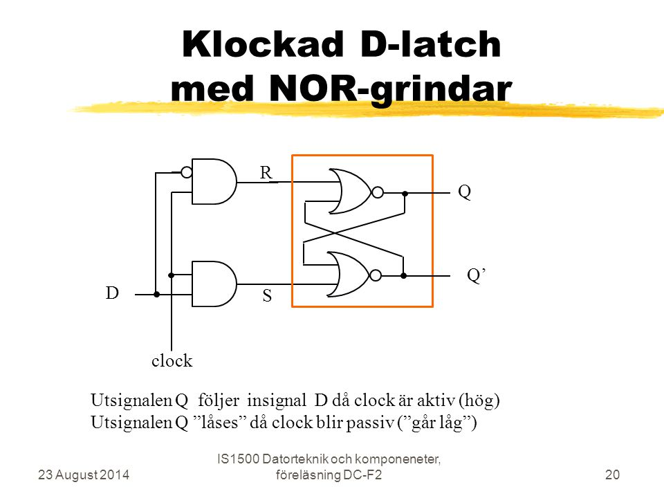 Klockad D-latch med NOR-grindar 23 August 2014 IS1500 Datorteknik och komponeneter, föreläsning DC-F220 R S Q Q' clock D Utsignalen Q följer insignal