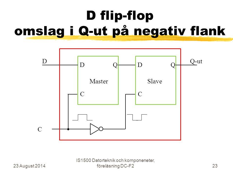 D flip-flop omslag i Q-ut på negativ flank 23 August 2014 IS1500 Datorteknik och komponeneter, föreläsning DC-F223 C Q D C Q D C DQ-ut MasterSlave