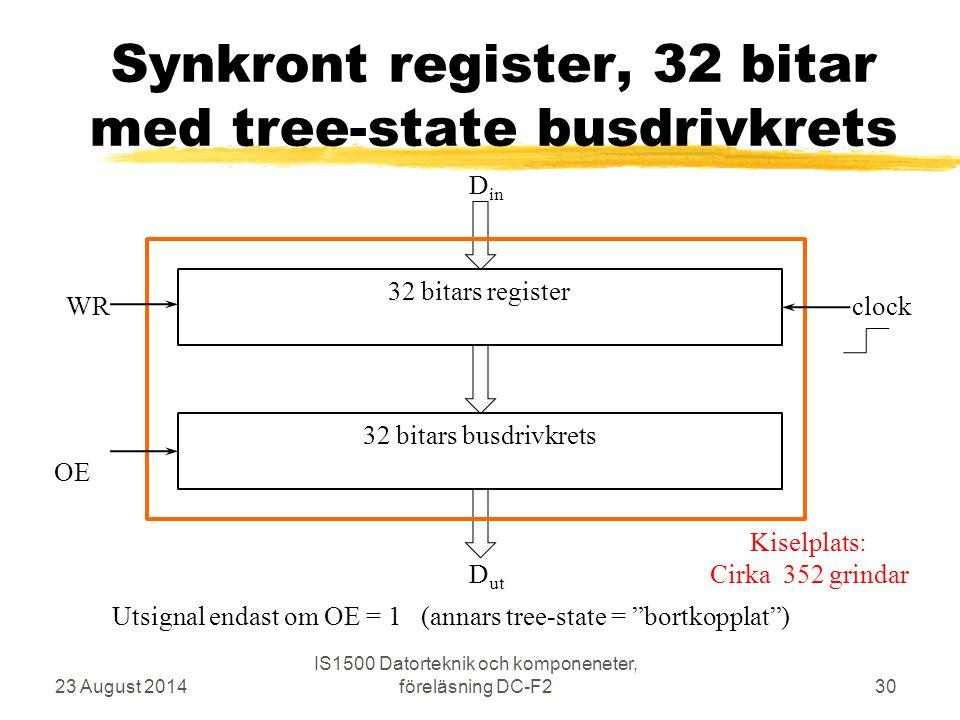 Synkront register, 32 bitar med tree-state busdrivkrets 23 August 2014 IS1500 Datorteknik och komponeneter, föreläsning DC-F230 32 bitars register clo