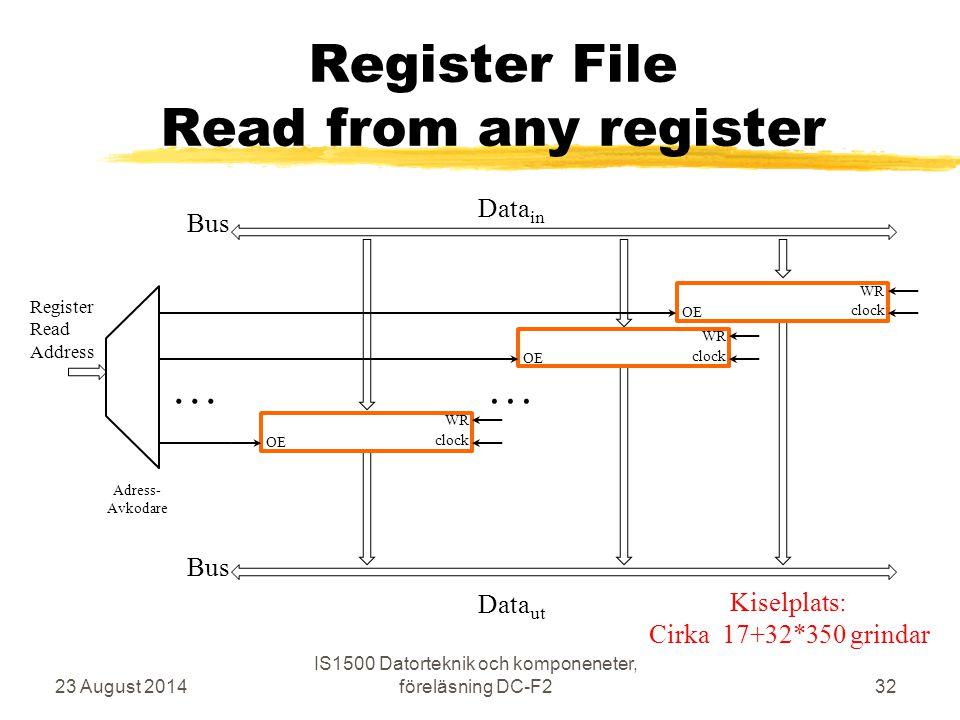 Register File Read from any register 23 August 2014 IS1500 Datorteknik och komponeneter, föreläsning DC-F232 OE WR clock Adress- Avkodare Data in Data