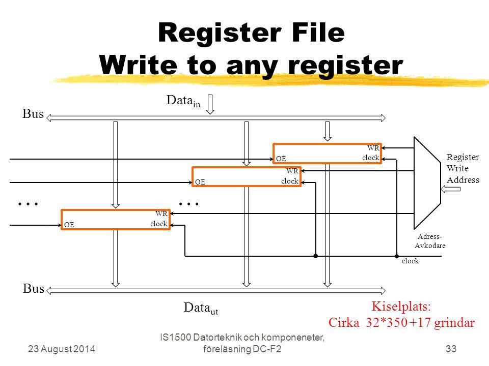 Register File Write to any register 23 August 2014 IS1500 Datorteknik och komponeneter, föreläsning DC-F233 OE WR clock Data in Data ut Register Write