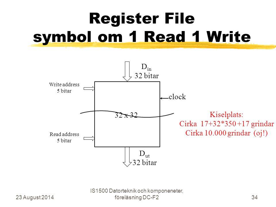 Register File symbol om 1 Read 1 Write 23 August 2014 IS1500 Datorteknik och komponeneter, föreläsning DC-F234 D ut 32 bitar D in 32 bitar 32 x 32 Rea