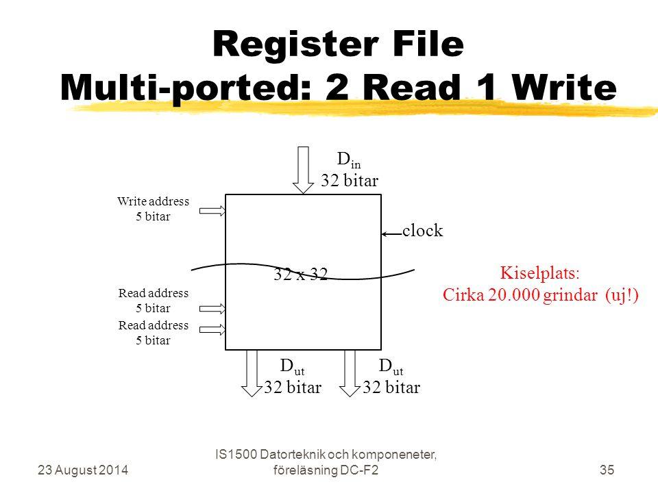 Register File Multi-ported: 2 Read 1 Write 23 August 2014 IS1500 Datorteknik och komponeneter, föreläsning DC-F235 D ut 32 bitar D ut 32 bitar D in 32