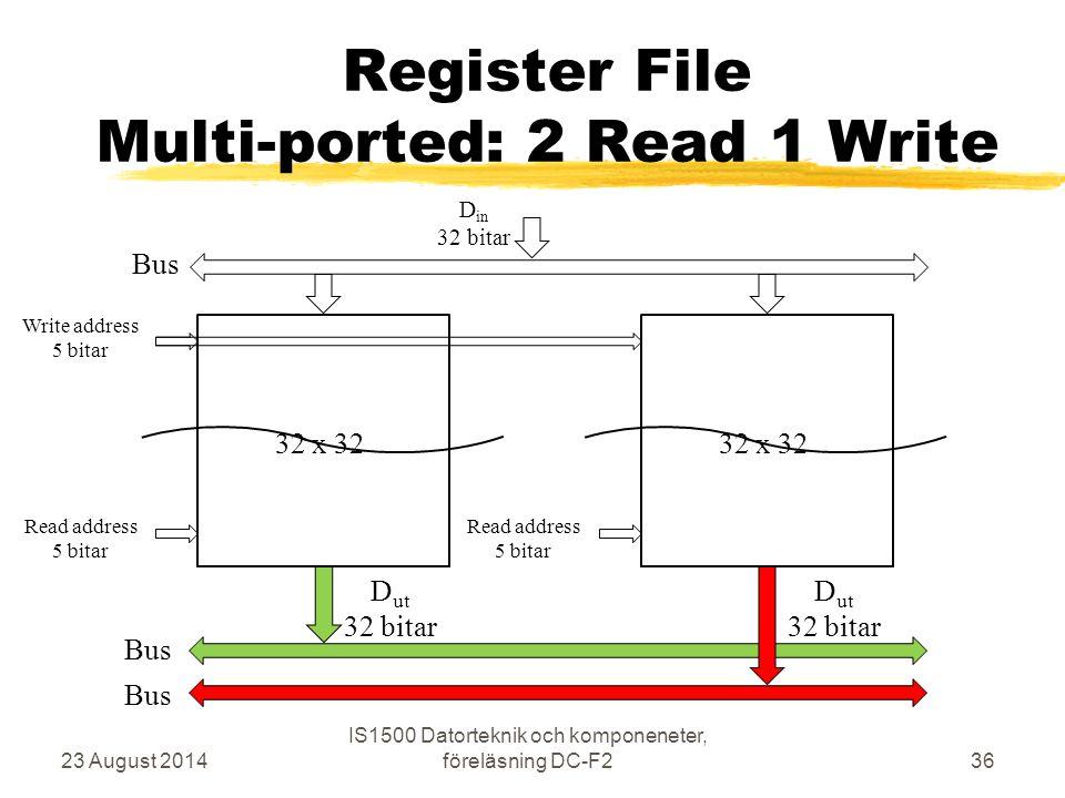 Register File Multi-ported: 2 Read 1 Write 23 August 2014 IS1500 Datorteknik och komponeneter, föreläsning DC-F236 D ut 32 bitar D in 32 bitar 32 x 32