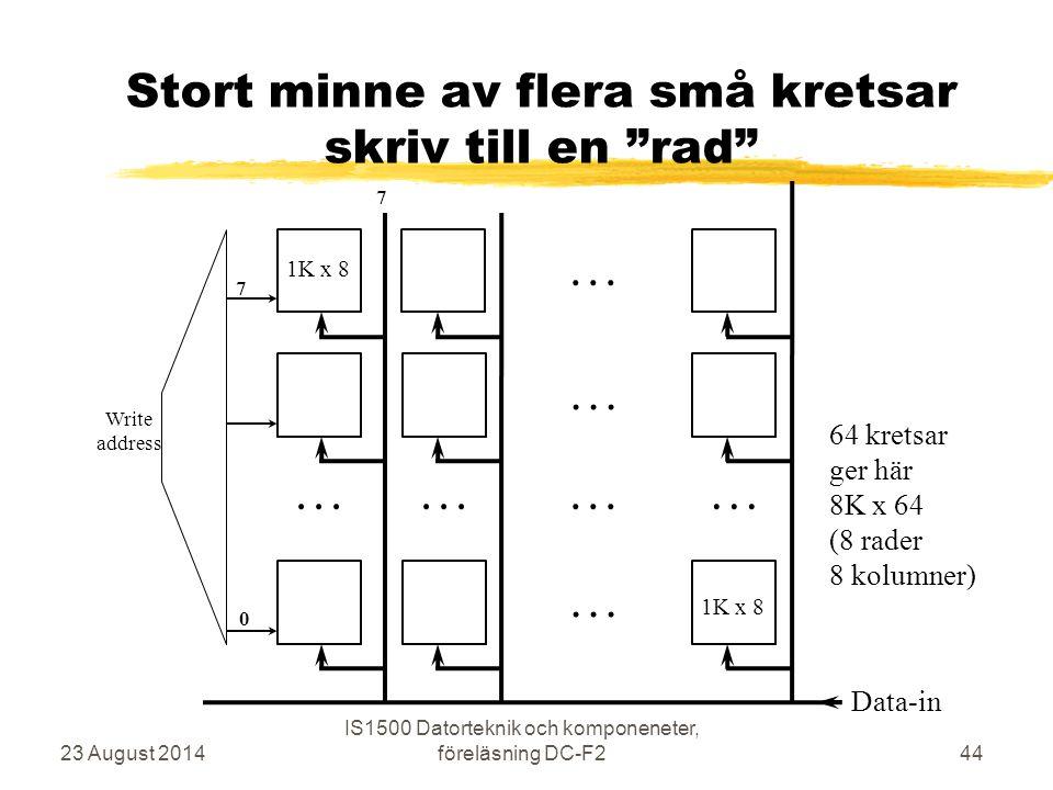 """Stort minne av flera små kretsar skriv till en """"rad"""" 23 August 2014 IS1500 Datorteknik och komponeneter, föreläsning DC-F244... Data-in Write address"""