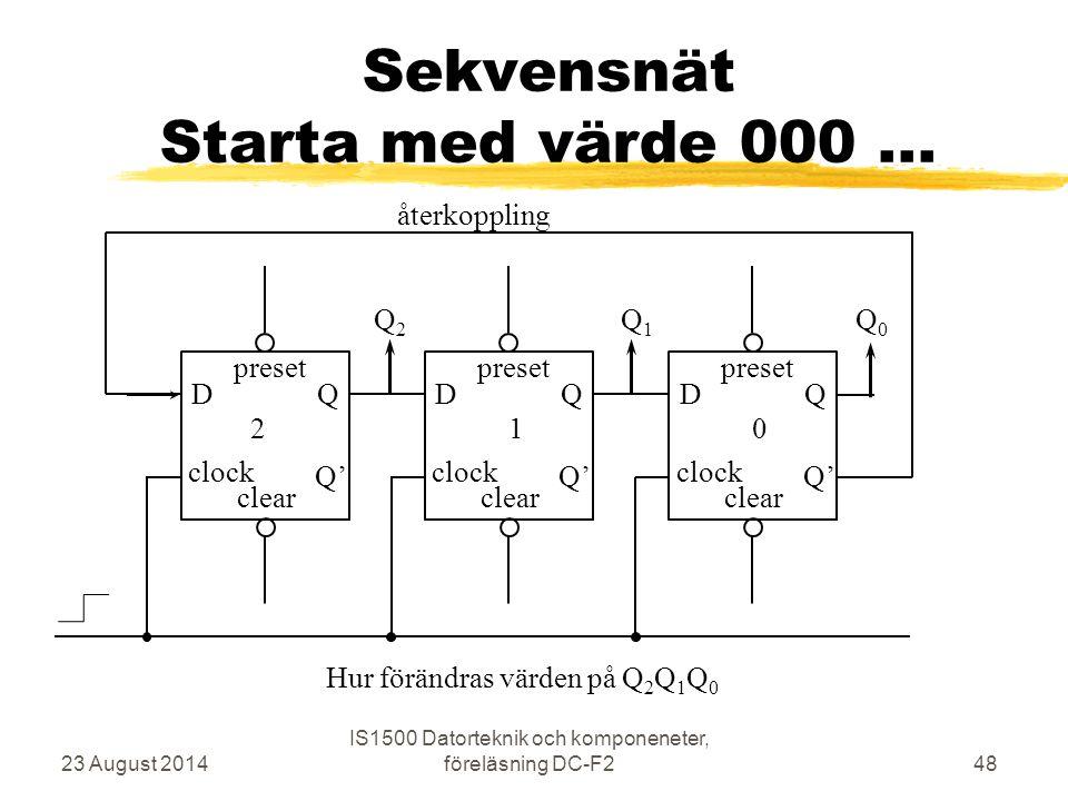 Sekvensnät Starta med värde 000... 23 August 2014 IS1500 Datorteknik och komponeneter, föreläsning DC-F248 clock D preset Q Q' clear clock D preset Q