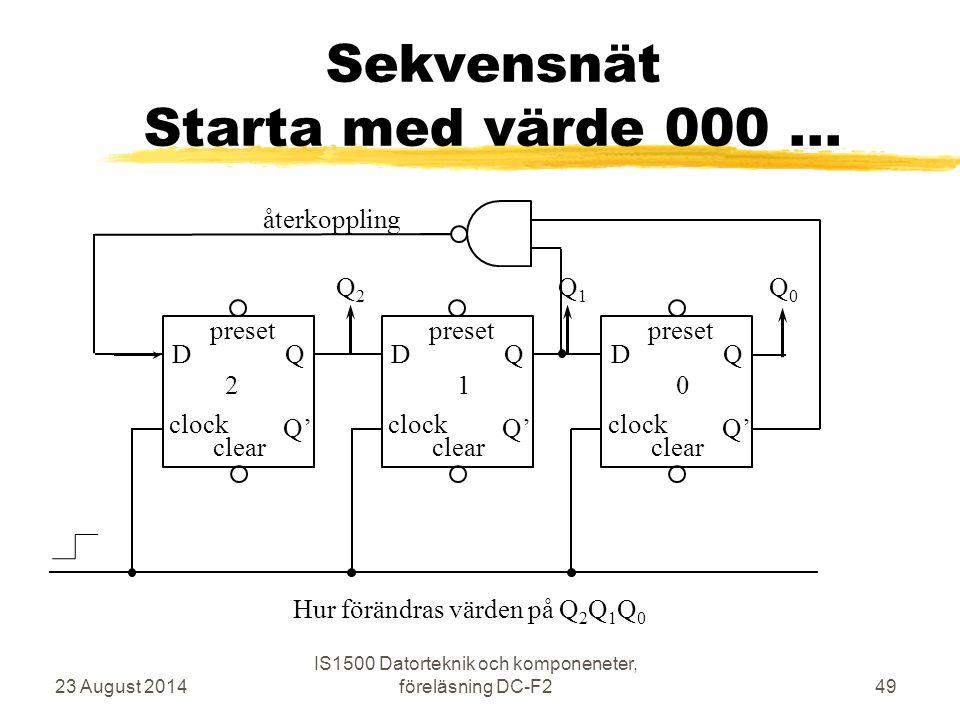 Sekvensnät Starta med värde 000... 23 August 2014 IS1500 Datorteknik och komponeneter, föreläsning DC-F249 clock D preset Q Q' clear clock D preset Q