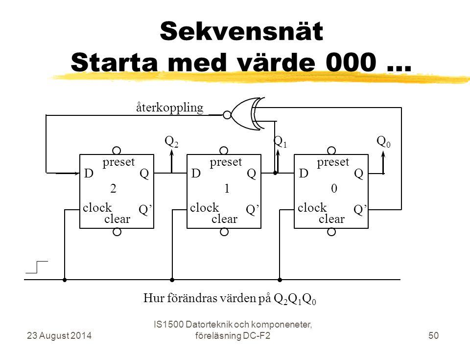 Sekvensnät Starta med värde 000... 23 August 2014 IS1500 Datorteknik och komponeneter, föreläsning DC-F250 clock D preset Q Q' clear clock D preset Q