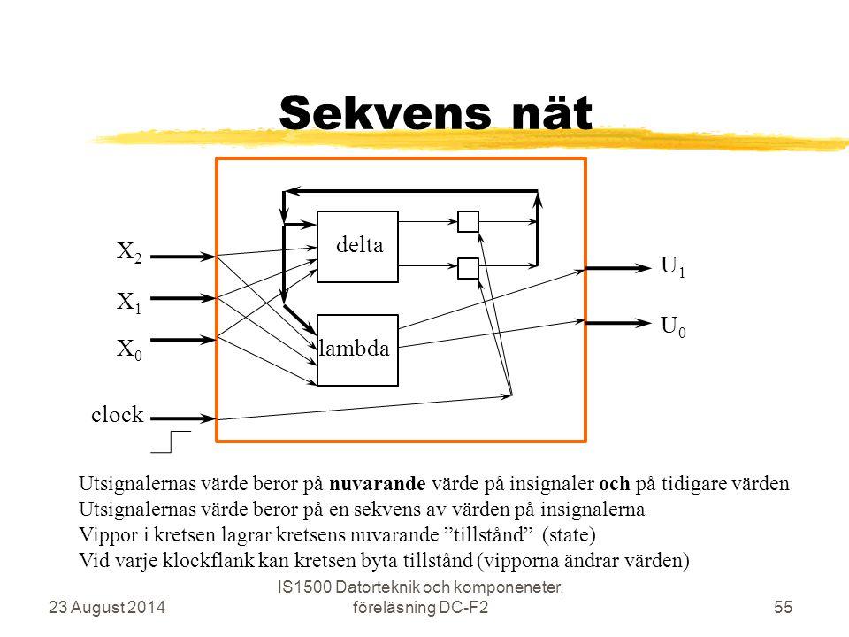Sekvens nät 23 August 2014 IS1500 Datorteknik och komponeneter, föreläsning DC-F255 X0X0 X1X1 X2X2 U1U1 U0U0 Utsignalernas värde beror på nuvarande vä