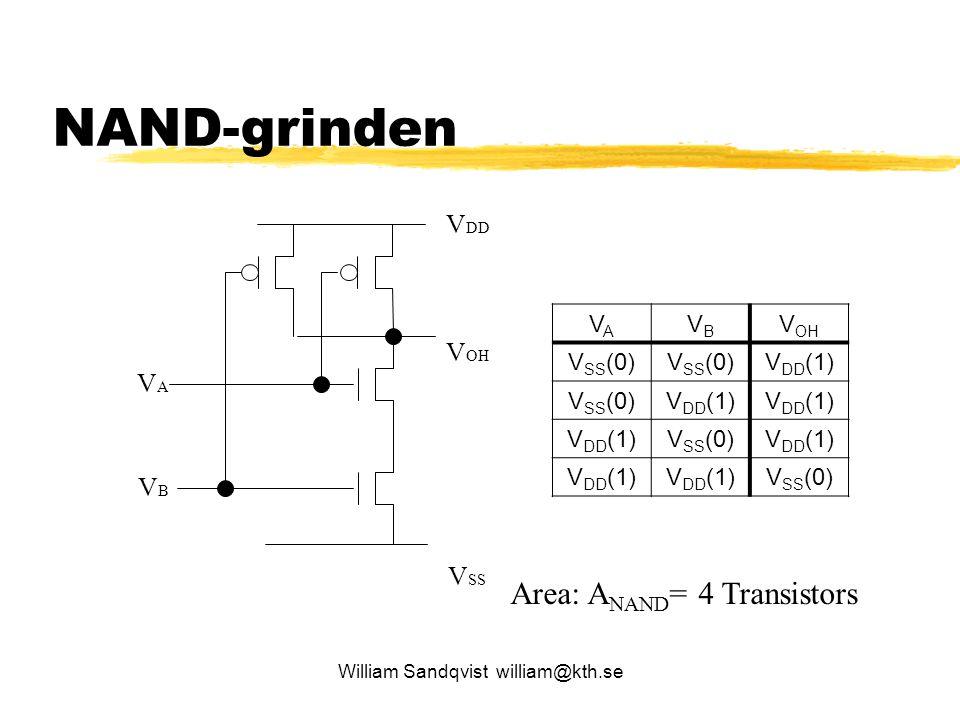 NAND-grinden William Sandqvist william@kth.se V DD V OH V SS VAVA VBVB VAVA VBVB V OH V SS (0) V DD (1) V SS (0)V DD (1) V SS (0)V DD (1) V SS (0) Are