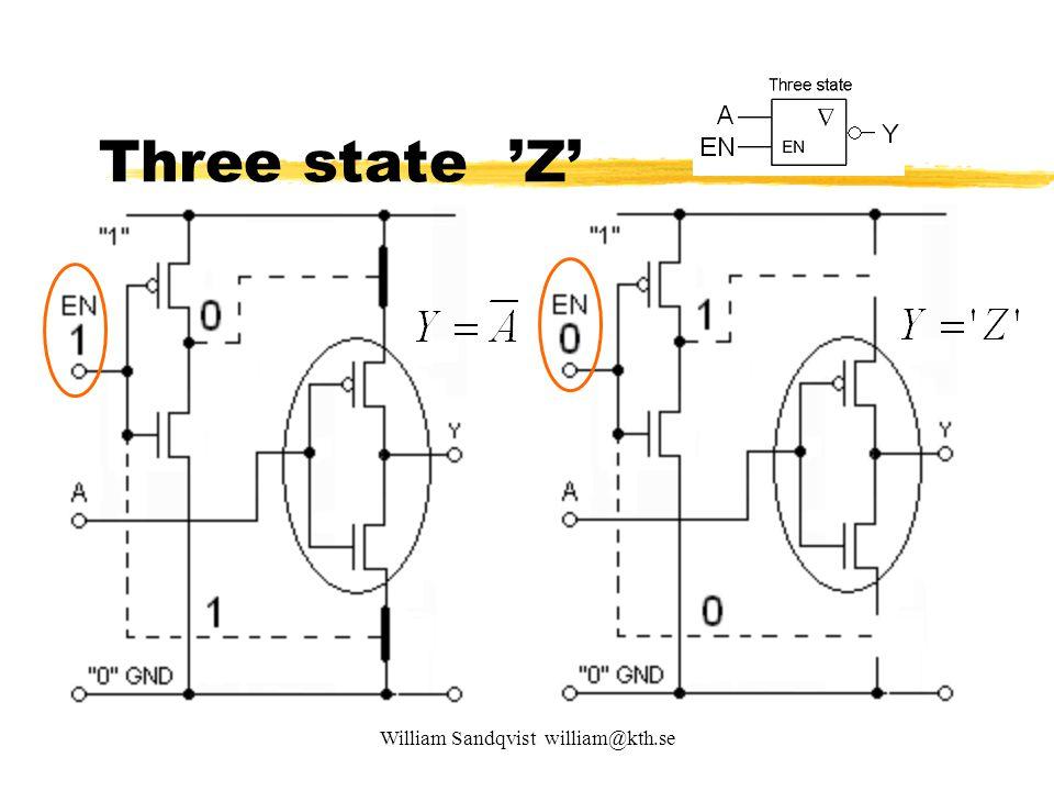 Three state 'Z' William Sandqvist william@kth.se