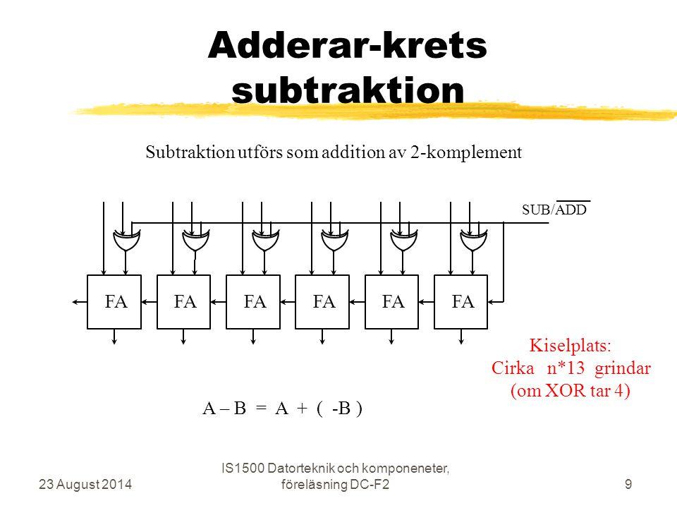 Adderar-krets subtraktion 23 August 2014 IS1500 Datorteknik och komponeneter, föreläsning DC-F29 FA SUB/ADD Subtraktion utförs som addition av 2-kompl