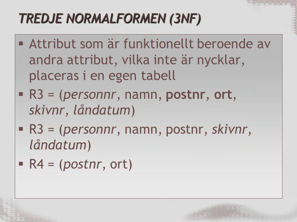 TREDJE NORMALFORMEN (3NF)  Attribut som är funktionellt beroende av andra attribut, vilka inte är nycklar, placeras i en egen tabell  R3 = (personnr, namn, postnr, ort, skivnr, låndatum)  R3 = (personnr, namn, postnr, skivnr, låndatum)  R4 = (postnr, ort)