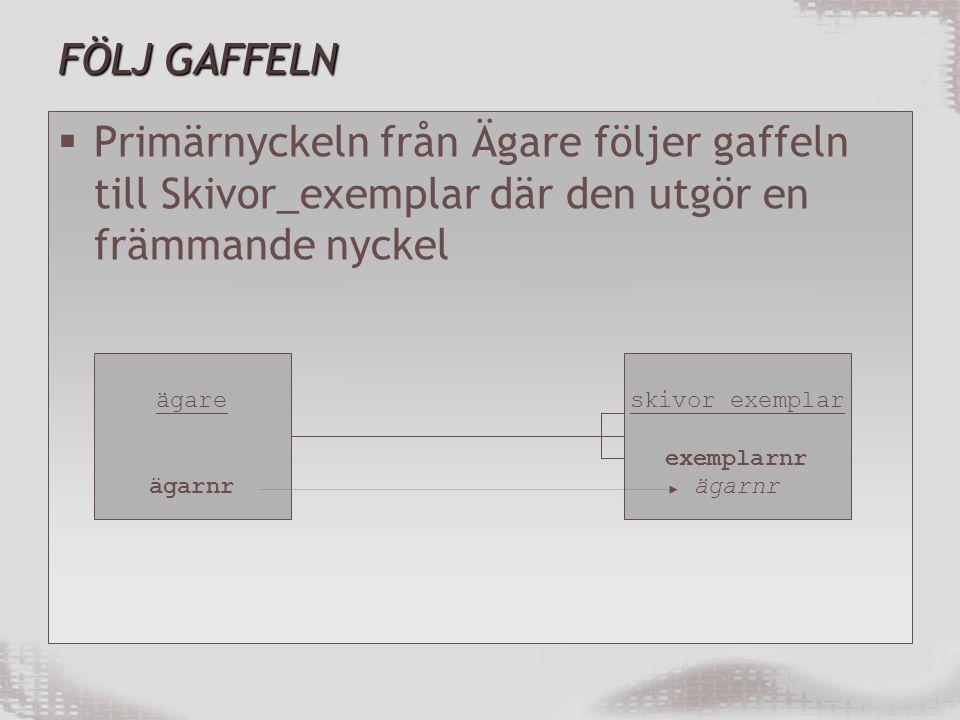 FÖLJ GAFFELN  Primärnyckeln från Ägare följer gaffeln till Skivor_exemplar där den utgör en främmande nyckel ägare ägarnr skivor_exemplar exemplarnr ägarnr