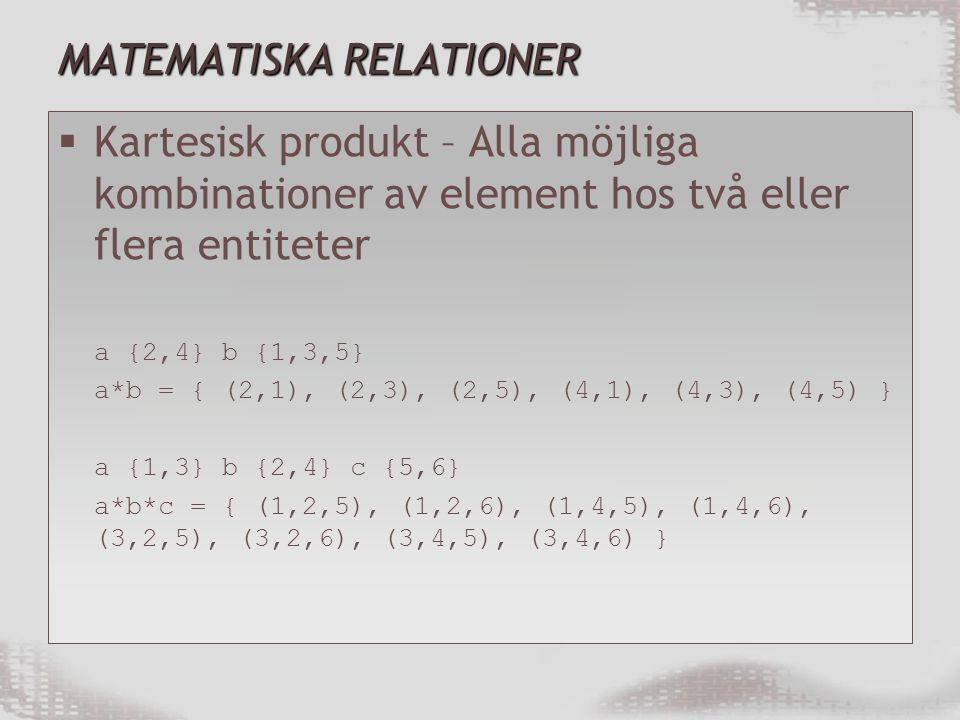 MATEMATISKA RELATIONER  Kartesisk produkt – Alla möjliga kombinationer av element hos två eller flera entiteter a {2,4} b {1,3,5} a*b = { (2,1), (2,3), (2,5), (4,1), (4,3), (4,5) } a {1,3} b {2,4} c {5,6} a*b*c = { (1,2,5), (1,2,6), (1,4,5), (1,4,6), (3,2,5), (3,2,6), (3,4,5), (3,4,6) }