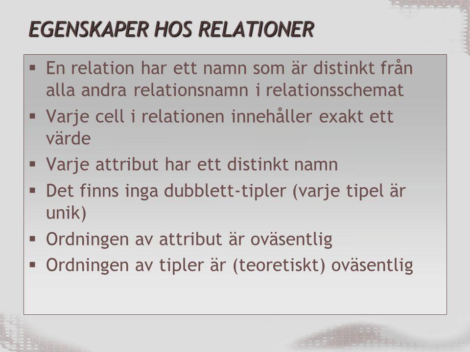 EGENSKAPER HOS RELATIONER  En relation har ett namn som är distinkt från alla andra relationsnamn i relationsschemat  Varje cell i relationen innehåller exakt ett värde  Varje attribut har ett distinkt namn  Det finns inga dubblett-tipler (varje tipel är unik)  Ordningen av attribut är oväsentlig  Ordningen av tipler är (teoretiskt) oväsentlig