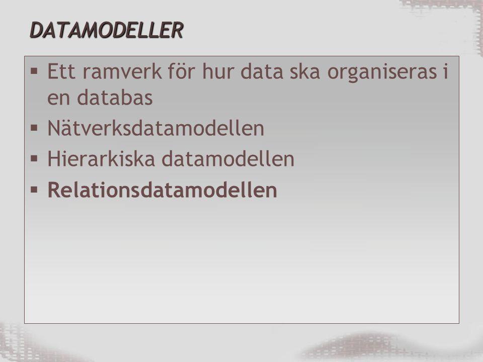 DATAMODELLER  Ett ramverk för hur data ska organiseras i en databas  Nätverksdatamodellen  Hierarkiska datamodellen  Relationsdatamodellen