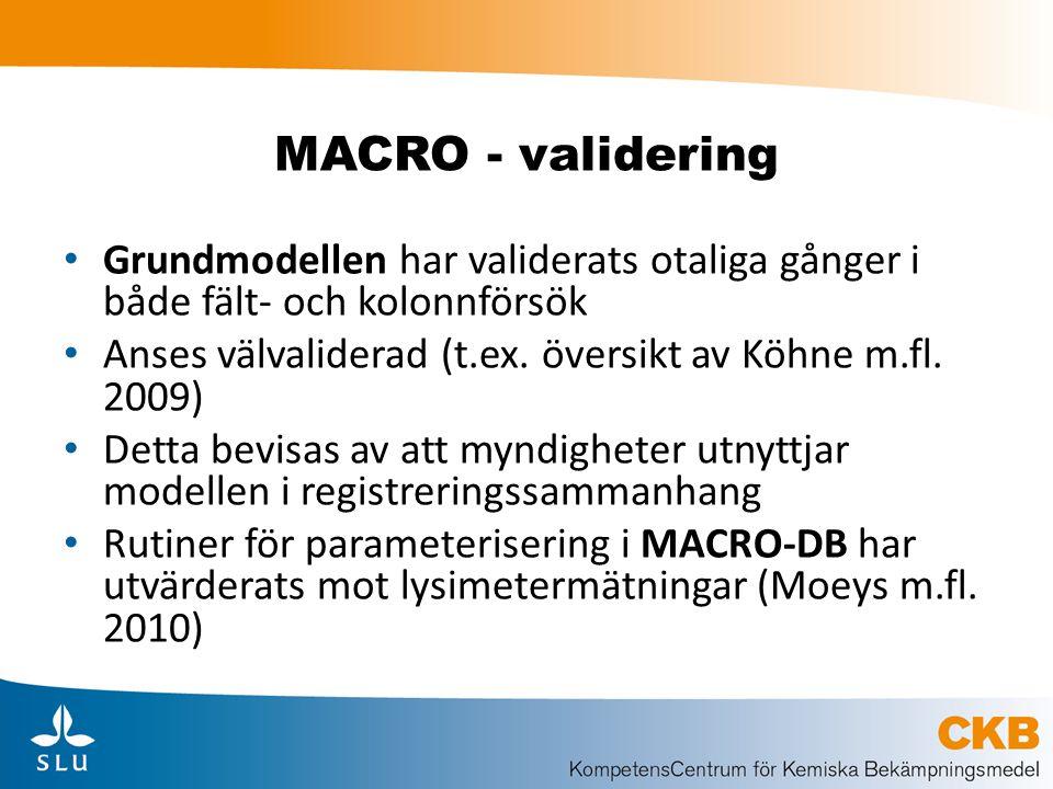 MACRO - validering Grundmodellen har validerats otaliga gånger i både fält- och kolonnförsök Anses välvaliderad (t.ex. översikt av Köhne m.fl. 2009) D