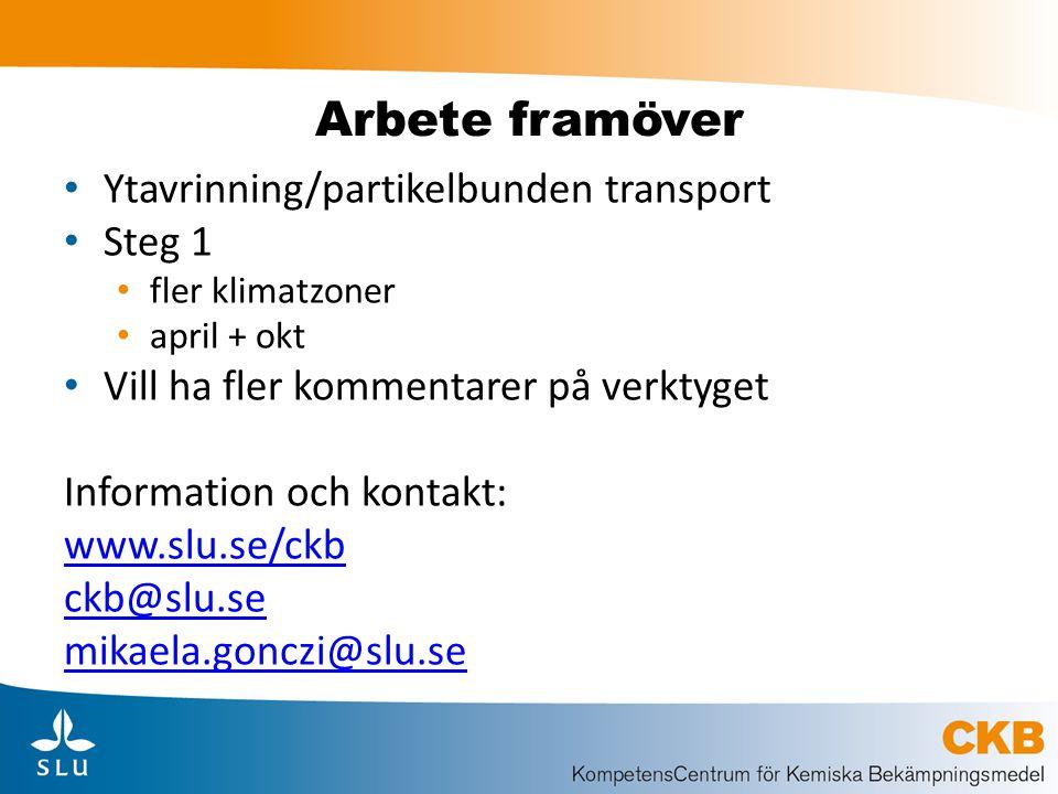 Arbete framöver Ytavrinning/partikelbunden transport Steg 1 fler klimatzoner april + okt Vill ha fler kommentarer på verktyget Information och kontakt