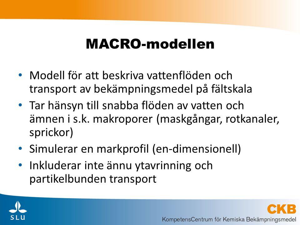 MACRO-modellen: historik 1991: MACRO utvecklas (forskningsverktyg) Vattenflöden och ämnestransport i en markprofil 1997-2001: FOCUS grupper (EU direktiv 91/414) Registreringsverktyg MACRO in FOCUS (2001) Den godkända listan inom EU (a.i.) Svenska nationella grundvattenscenarier (2003) produktregistrering 2004: MACRO-GV utvecklas (SLF finansierad) Flexibla platsspecifika riskbedömningar Tillståndsprövning i dricksvattentäkter Rådgivning (modul 13B i 'Greppa Växtskydd') 2007-2012: CKB Ny version av MACRO-GV utvecklas (omdöpt till MACRO-DB)