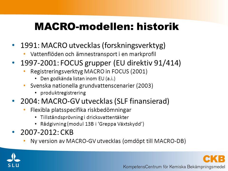 MACRO-modellen idag MACRO 5.2 är grundmodellen Olika simuleringsverktyg MACROinFOCUS 5.5.3 (registrering i EU och SE) MACRO-DB 4.0.1 (bekämpningsmedel i VSO) MACRO-SE 3.0 (rumslig upplösning)