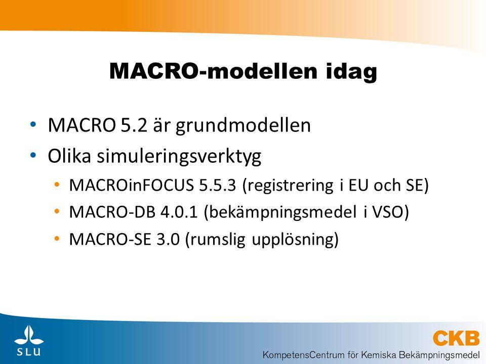 MACRO-modellen idag MACRO 5.2 är grundmodellen Olika simuleringsverktyg MACROinFOCUS 5.5.3 (registrering i EU och SE) MACRO-DB 4.0.1 (bekämpningsmedel