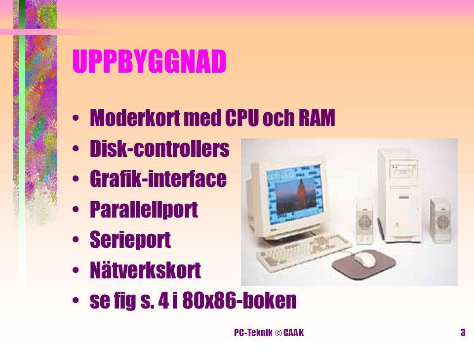 PC-Teknik © CAAK3 UPPBYGGNAD Moderkort med CPU och RAM Disk-controllers Grafik-interface Parallellport Serieport Nätverkskort se fig s.