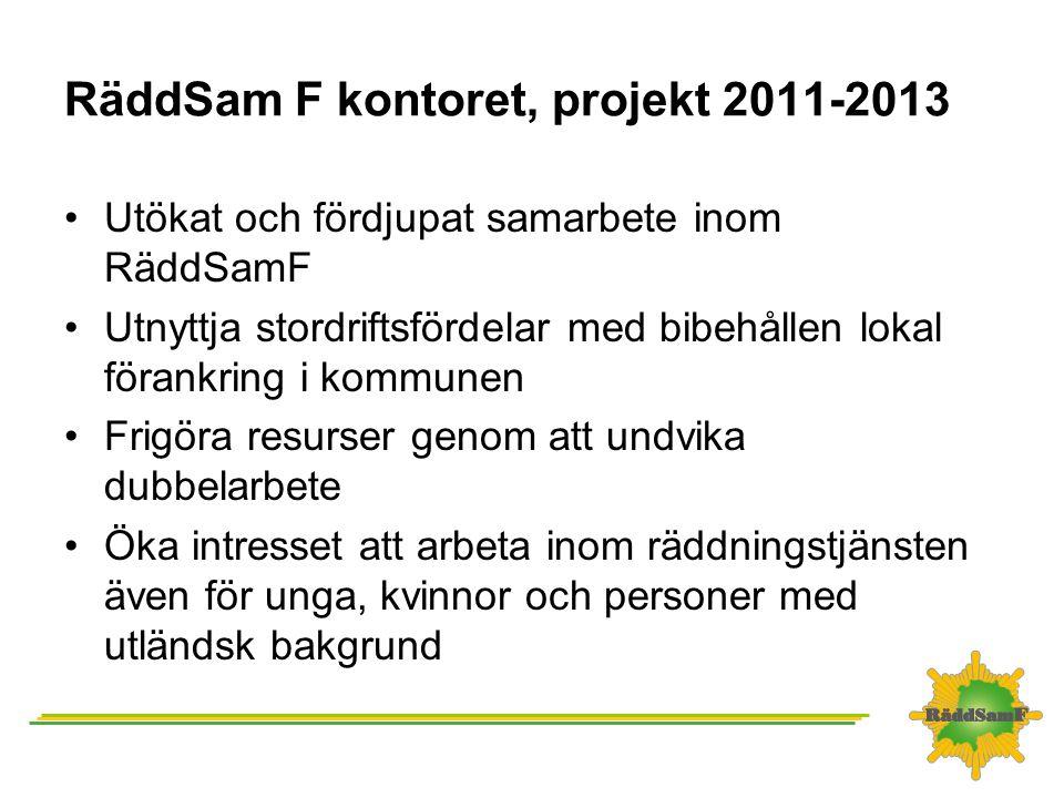 RäddSam F kontoret, projekt 2011-2013 Utökat och fördjupat samarbete inom RäddSamF Utnyttja stordriftsfördelar med bibehållen lokal förankring i kommu