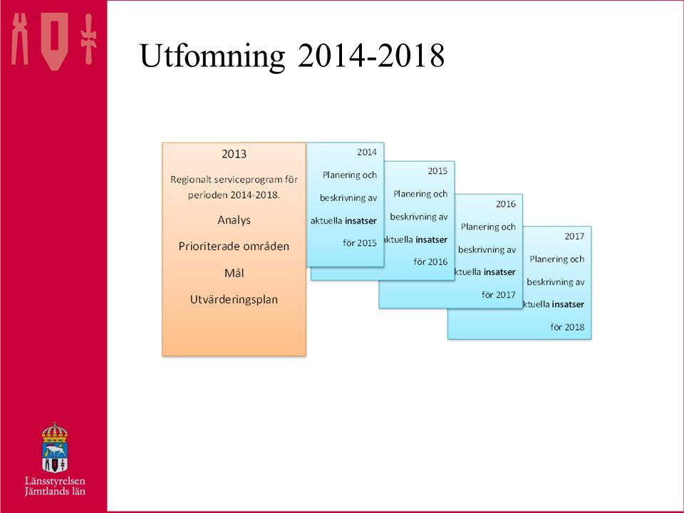 Utfomning 2014-2018