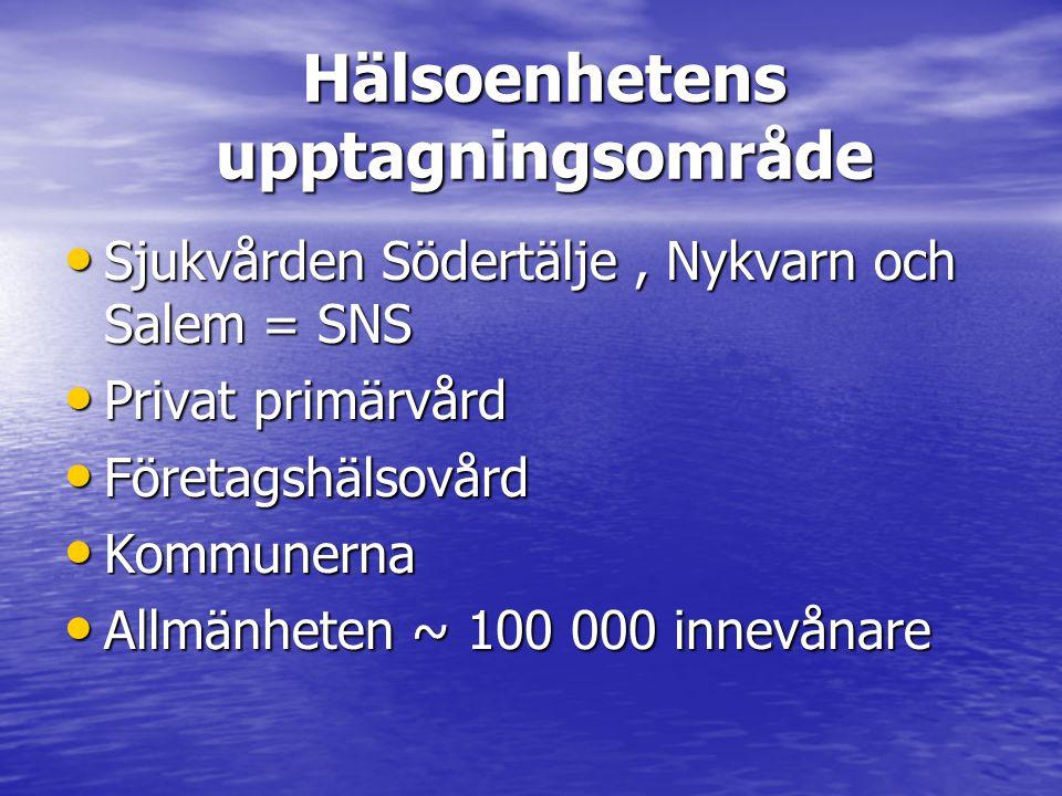 Hälsoenhetens upptagningsområde Sjukvården Södertälje, Nykvarn och Salem = SNS Sjukvården Södertälje, Nykvarn och Salem = SNS Privat primärvård Privat
