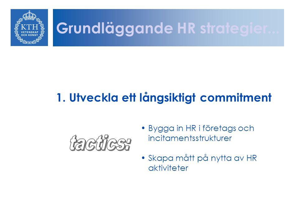 1. Utveckla ett långsiktigt commitment Bygga in HR i företags och incitamentsstrukturer Skapa mått på nytta av HR aktiviteter Grundläggande HR strateg