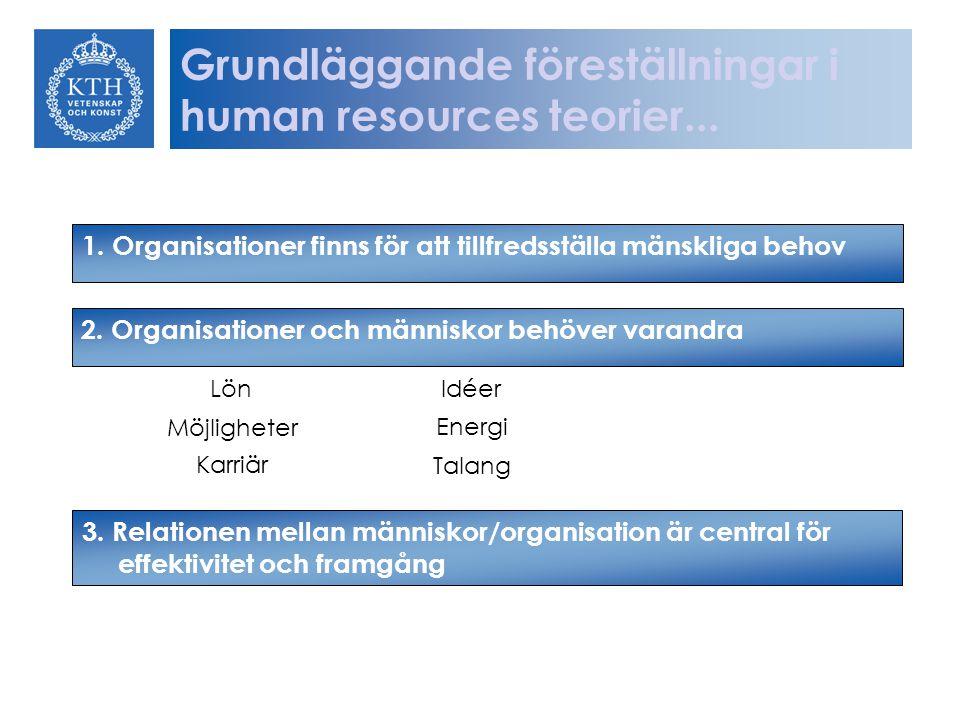 Två grundläggande aspekter i HR-perspektivet HR som teoretiskt/analytiskt perspektiv - motivation - människosyn - socioteknik - arbetstillfredsställelse HR som praktikområde - PA => HRM - industrial relations - karriärhantering - kompetensutveckling