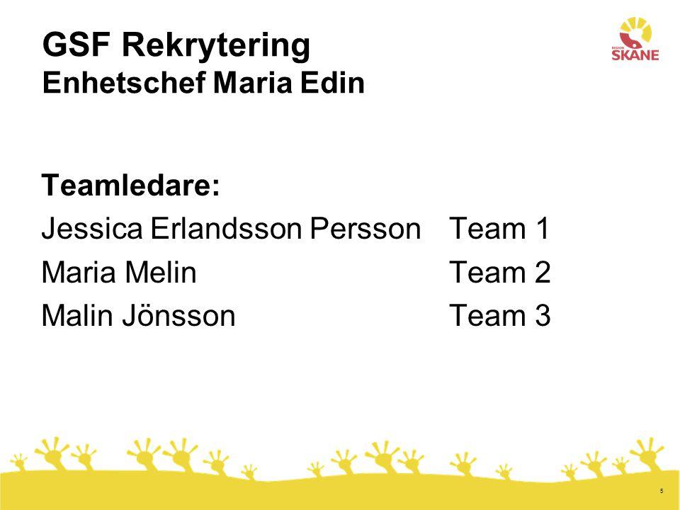 6 GSF Rekrytering Team 1 Folktandvården Habilitering och hjälpmedel Primärvård Landskrona Hässleholm Trelleborg Ängelholm Ystad CSK Helsingborg