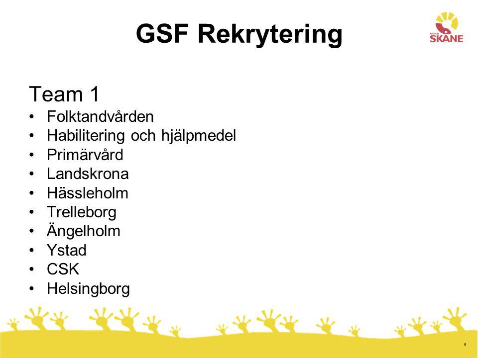 7 GSF Rekrytering Team 2 Skånes Universitetssjukhus (SUS) Labmedicin Psykiatri