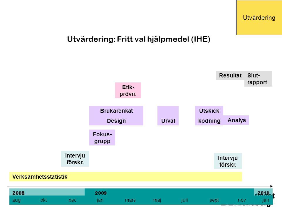 2009-09-15 Utvärdering: Fritt val hjälpmedel (IHE) aug oktdecjanmarsmajjuliseptnov jan 2010 2009 Verksamhetsstatistik 2008 Intervju förskr.