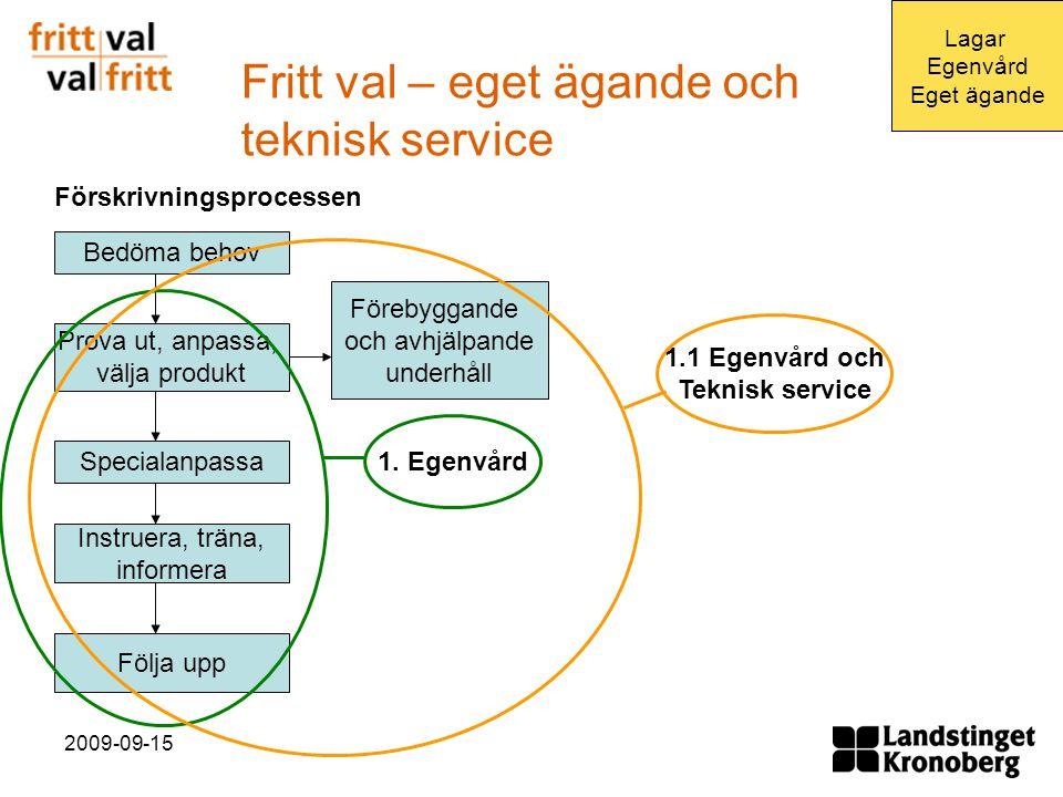 2009-09-15 Fritt val – eget ägande och teknisk service Bedöma behov Prova ut, anpassa, välja produkt Specialanpassa Instruera, träna, informera Följa upp Förskrivningsprocessen 1.