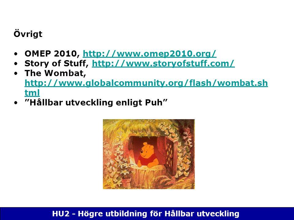 HU2 - Högre utbildning för Hållbar utveckling Övrigt OMEP 2010, http://www.omep2010.org/http://www.omep2010.org/ Story of Stuff, http://www.storyofstuff.com/http://www.storyofstuff.com/ The Wombat, http://www.globalcommunity.org/flash/wombat.sh tml http://www.globalcommunity.org/flash/wombat.sh tml Hållbar utveckling enligt Puh
