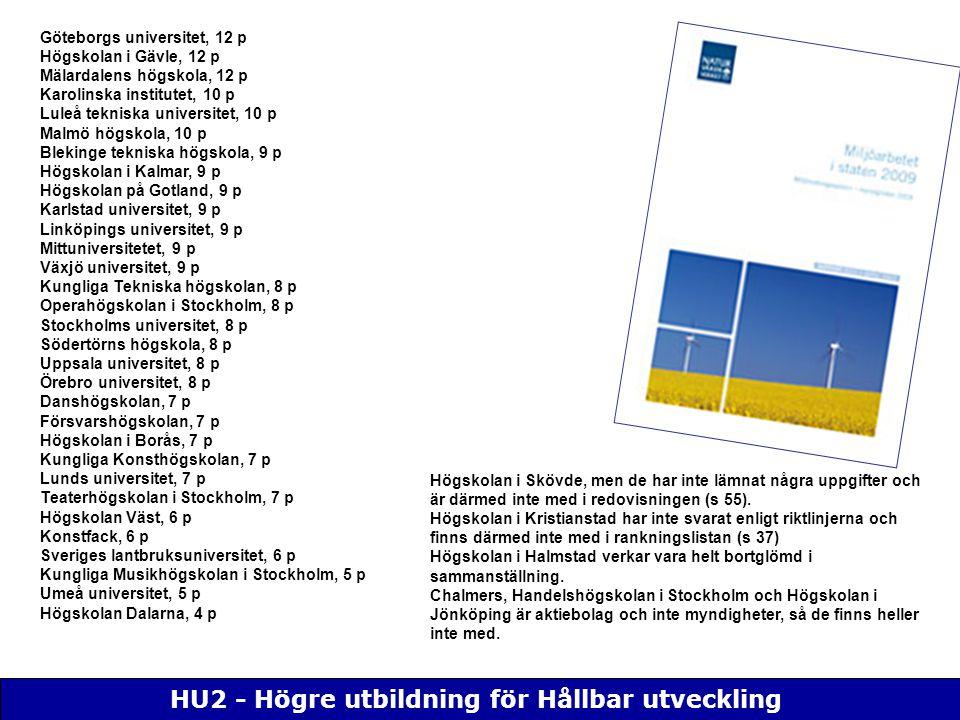 HU2 - Högre utbildning för Hållbar utveckling Göteborgs universitet, 12 p Högskolan i Gävle, 12 p Mälardalens högskola, 12 p Karolinska institutet, 10